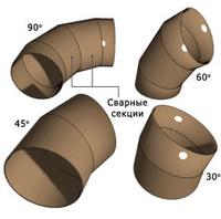 Отвод стальной сварной Ду-1000